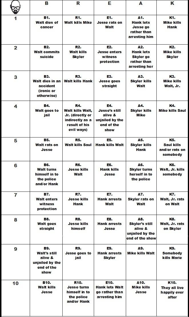 Breaking Bad Bingo: Blue Meth Edition